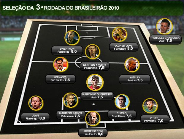 3ª rodada do campeonato brasileiro 2010