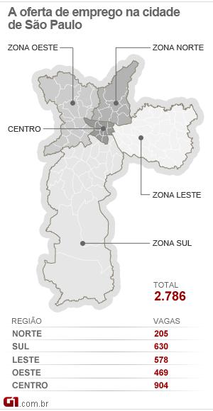 Mapa do emprego na cidade de SP (27/09/11) (Foto: Arte/G1)