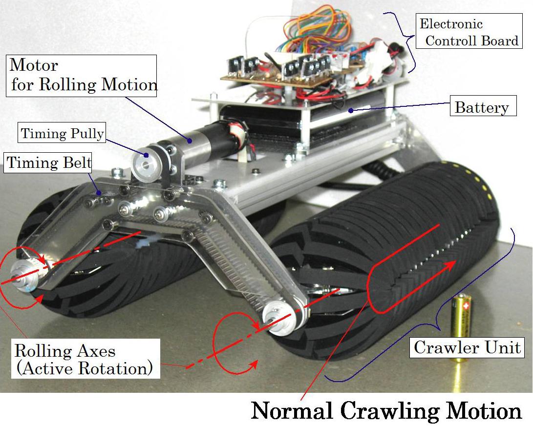 Omni-Crawler. (Foto: Divulgação)