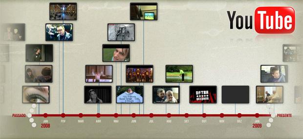 youtube-aniversario-7-anos-01-20120214 (Foto: youtube-aniversario-7-anos-01-20120214)