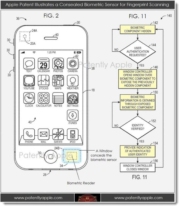 Patente da Apple mostra sensor biométrico escondido ao lado do botão Home do iPhone (Fonte: Reprodução/9to5Mac)