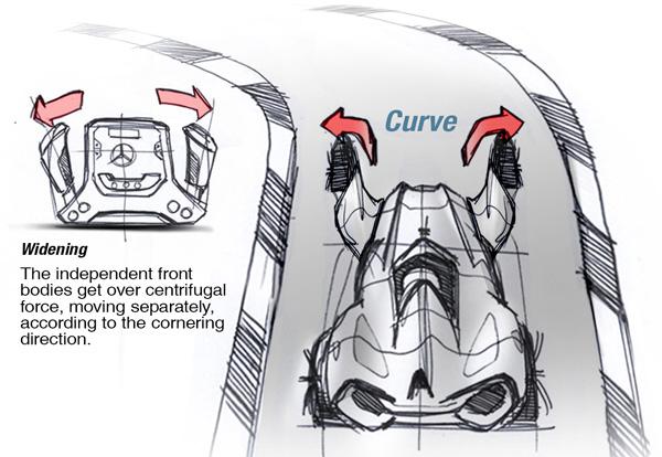 Ilustração explica o funcionamento do sistema que muda o perfil do carro conforme a condição de pista (Foto: Reprodução)