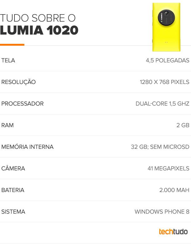Windows Phone INFO