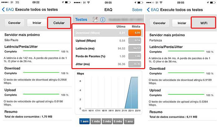 O aplicativo oficial da Anatel faz aferição da qualidade da banda larga móvel e fixa. Ele identifica o servidor da conexão, velocidades de download e upload, além de   apresentar resultados organizados em gráficos (Foto: Reprodução/Karla Soares)