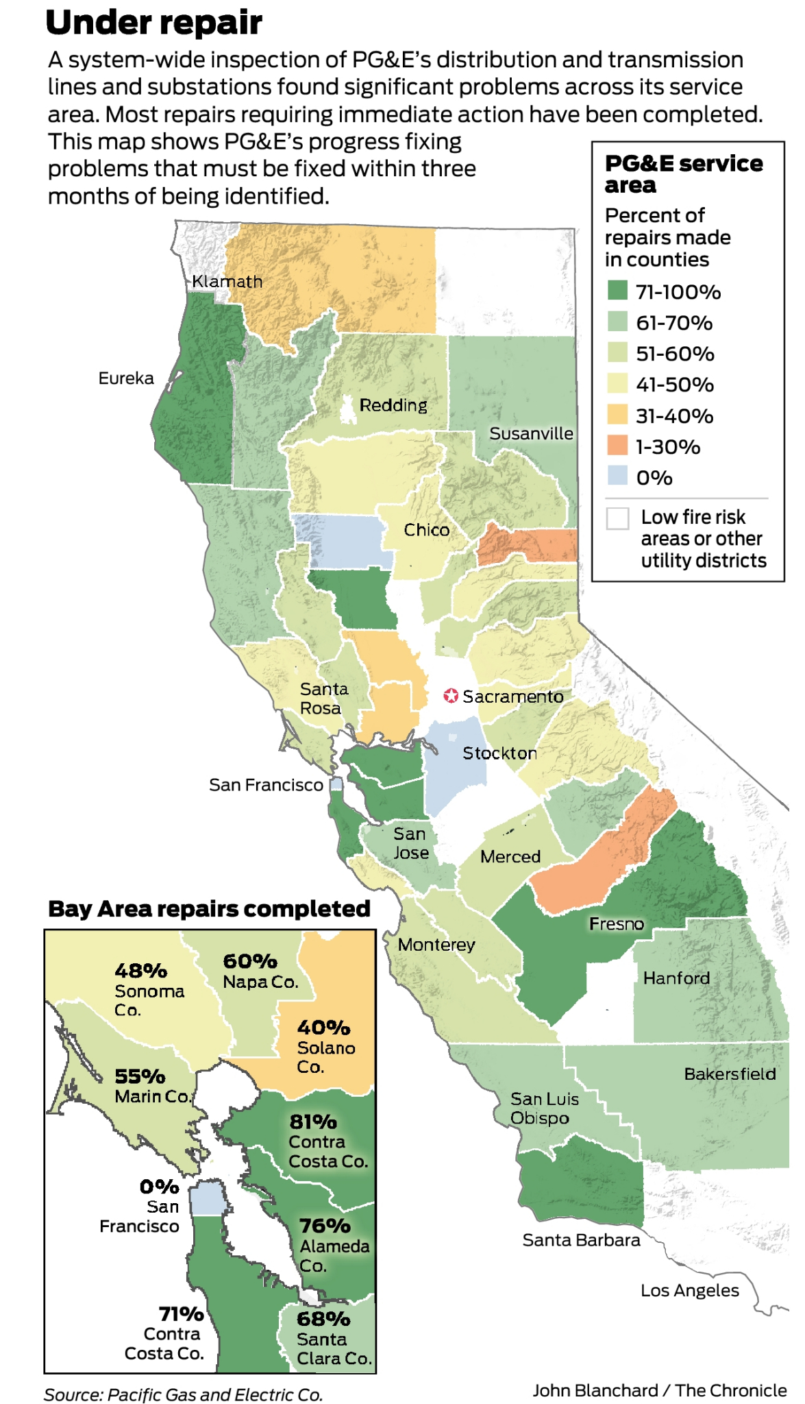 Pge Coverage Map : coverage, Power, Inspections, Revealed, 10,000, Problems, Immediate, Repair