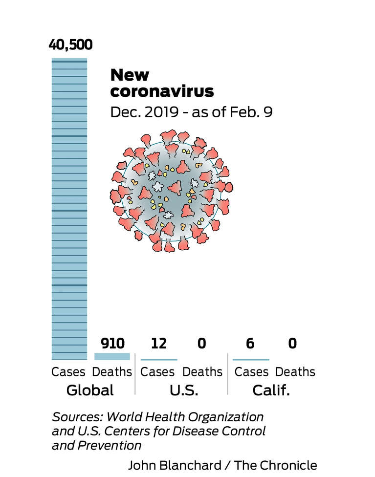 Coronavirus: Lessons from past epidemics guide US response to ...