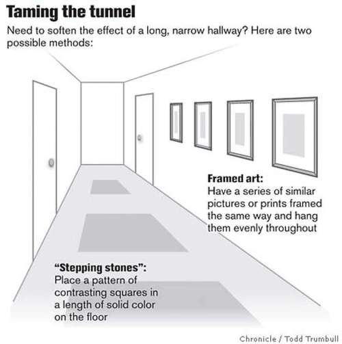 small resolution of taming the tunnel chronicle graphic by todd trumbull