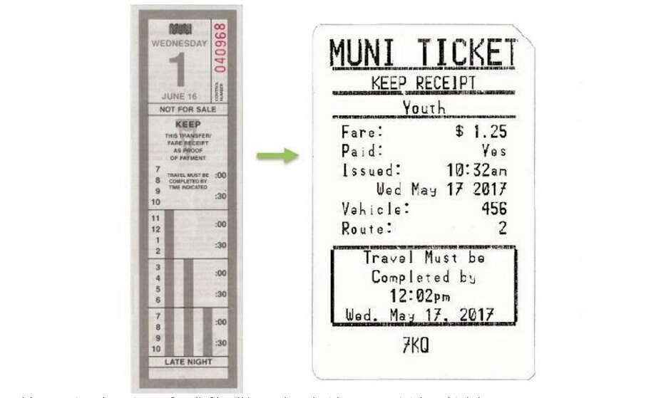 Muni switches to less colorful transfers, allows late