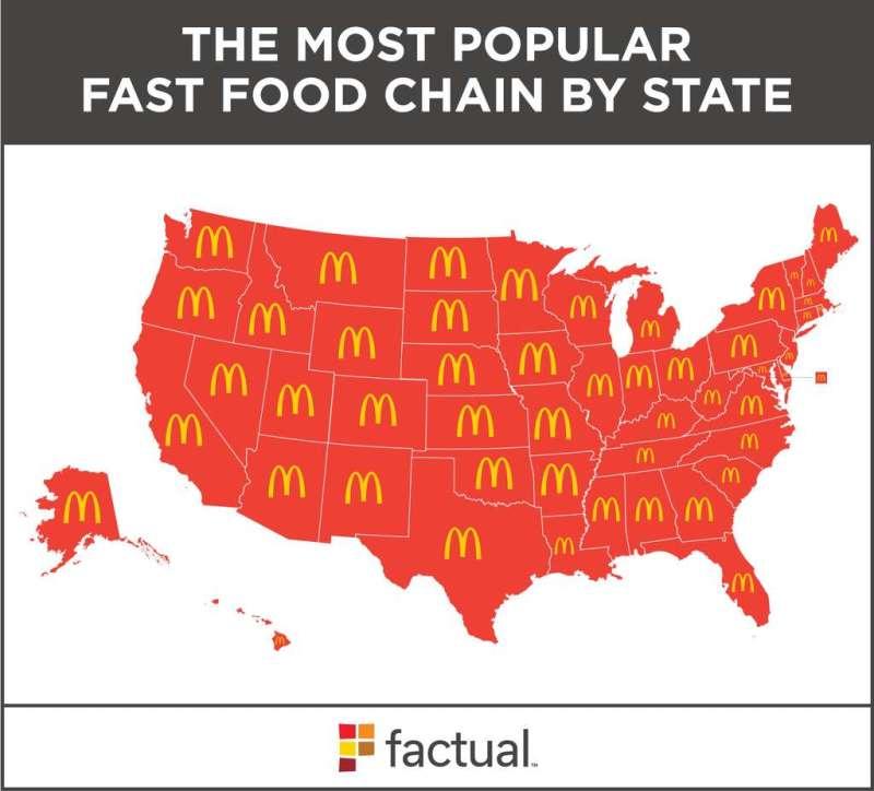 Biggest Fast Food Chain Company In America