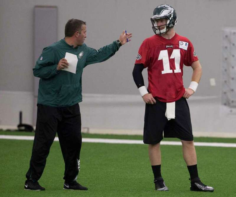 Image result for Vikings hire Eagles QB coach John DeFilippo to run offense