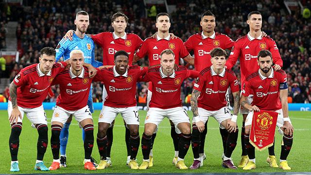 Manchester United » Squad 2020/2021