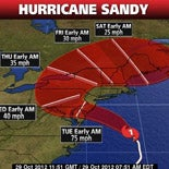 Real-time Updates, Analysis on Sandy