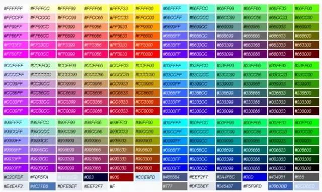 Mengenal Istilah dan JenisJenis Warna  KASKUS