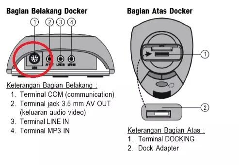 Speaker, Interkonek, Power-Cord.. bahas disini plis