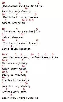 Chord Dalam Pekatnya : chord, dalam, pekatnya, Kunci, Populer, Indonesia, Tahun, 2000an, Belajar, Gitar, KASKUS