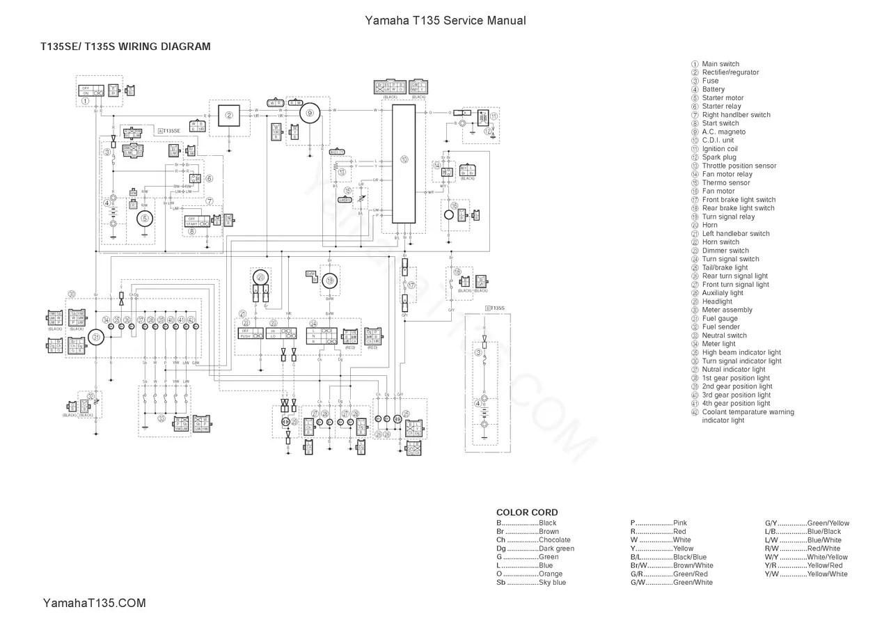 Wiring Diagram Kelistrikan Honda Jazz