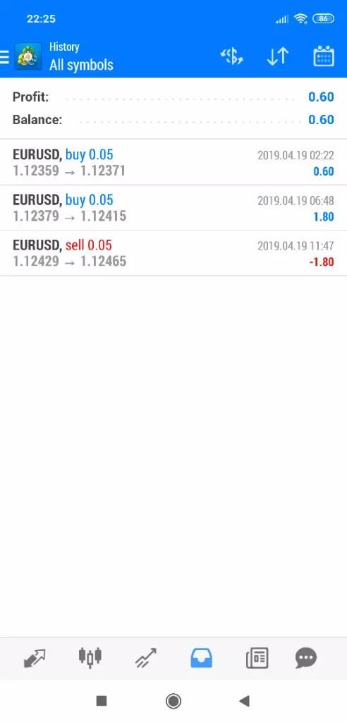 1 Lot Berapa : berapa, Forex, Berapa, Dollar, Index, Spreads, Marco