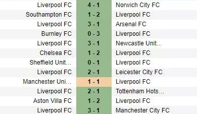 Kalau City Saja Tak Kuasa, Siapa Mampu Hentikan Liverpool?