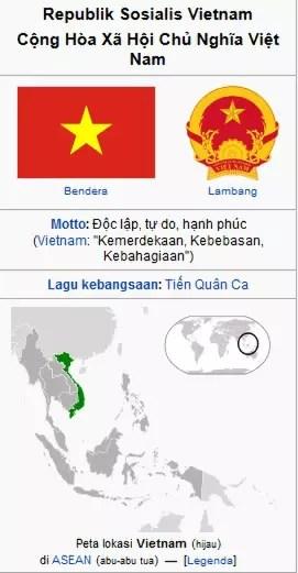Bendera Dan Lambang Negara Vietnam : bendera, lambang, negara, vietnam, Negara-Negara, Komunis, Masih, Tersisa, KASKUS