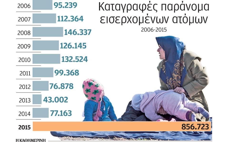 Αποτέλεσμα εικόνας για ισλαμοποίηση της Ελλάδας