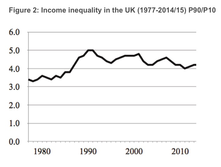 desigualdad-uk-1.jpg
