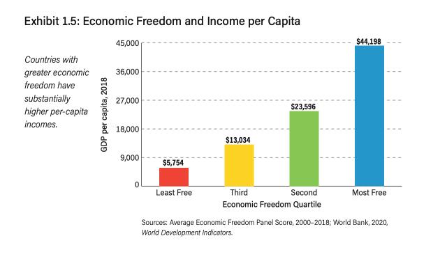 indice-libertad-economica-fraser-instituto-2.png