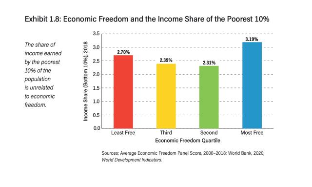 indice-libertad-economica-fraser-instituto-5.png