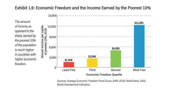 indice-libertad-economica-fraser-instituto-6.png