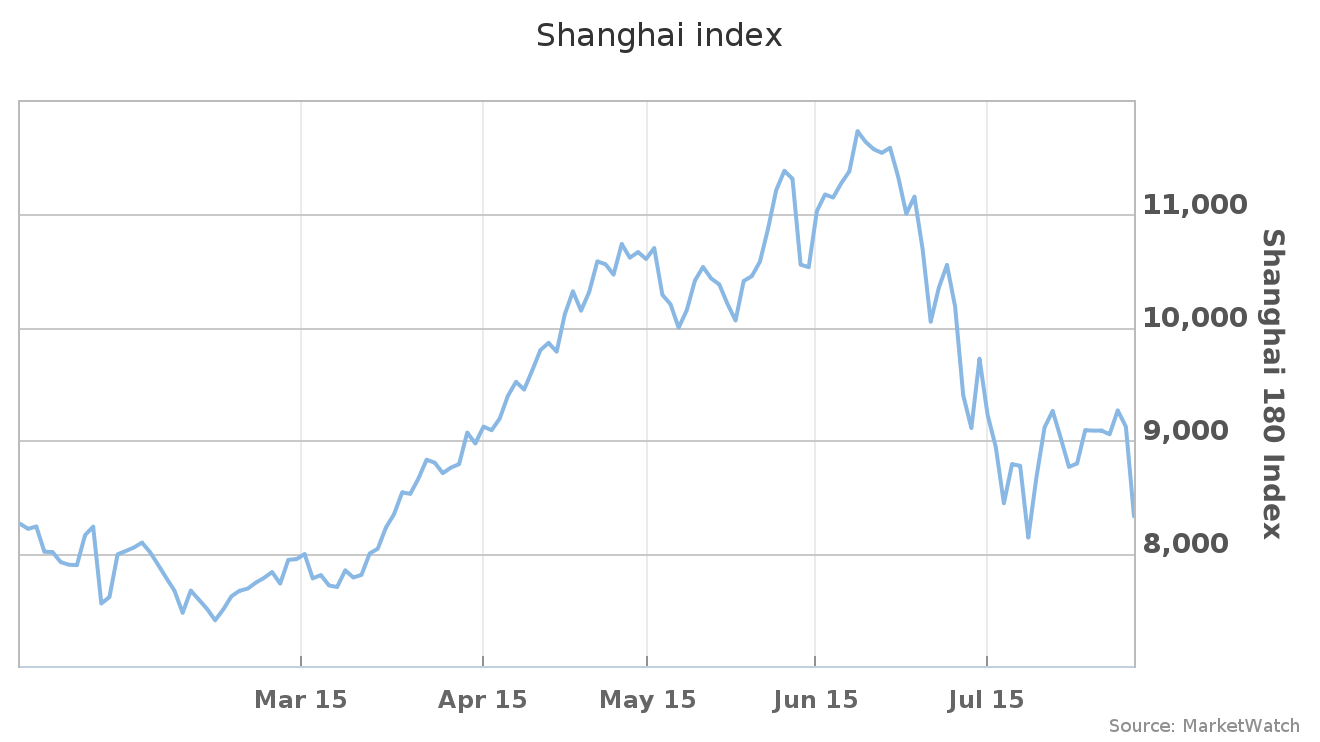 With China, stock market manipulation goes global