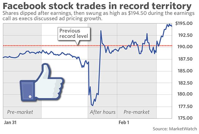 facebook earnings lead to