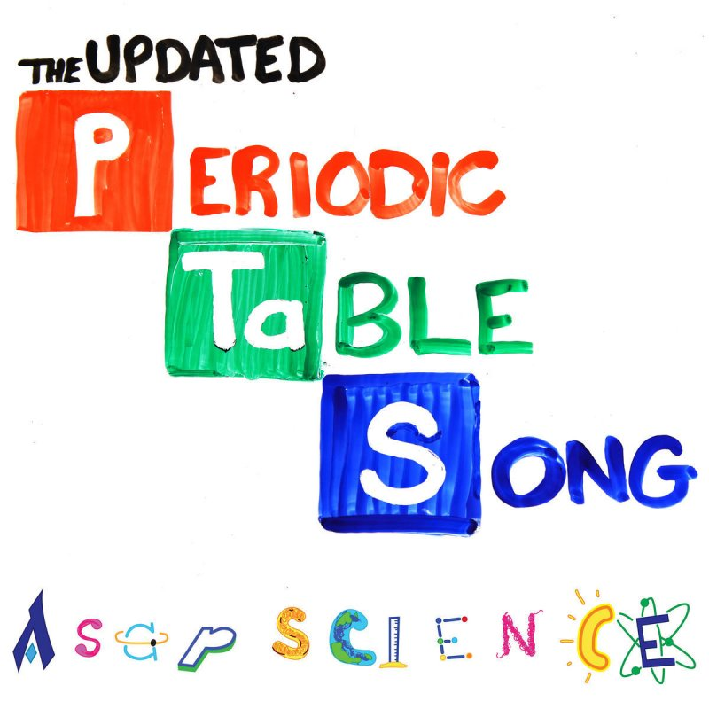 Asapscience  The Periodic Table Song (2018 Update