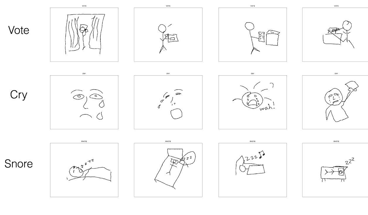 Using Pictionary to Study Creativity and the Brain
