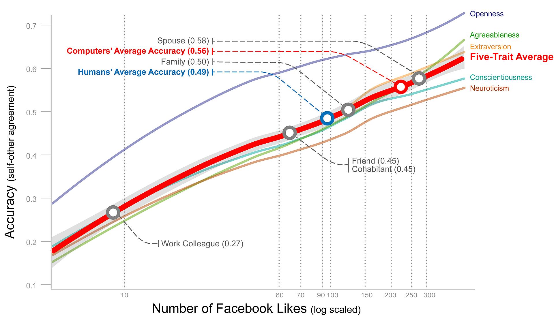 1-13-15 FB study Fig 2