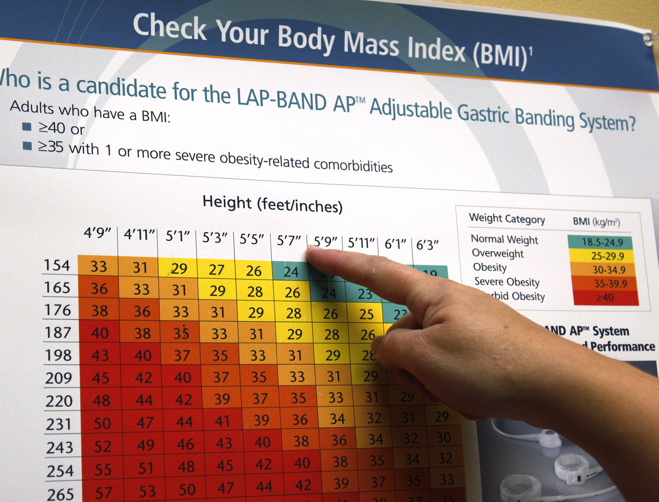 What Is The Mathematical Equation For Bmi