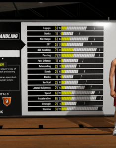 nba  archetypes list guide how to pick the best build for mycareer also rh newsweek