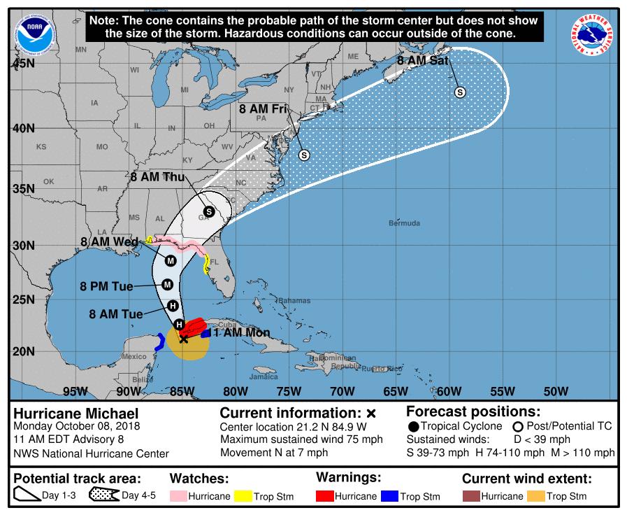 Image result for hurricane michael tracker virginia