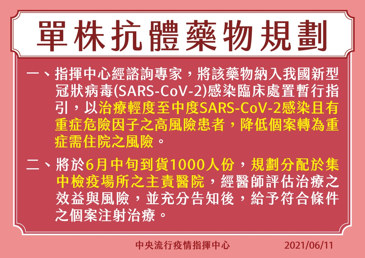 武漢肺炎》單株抗體藥物可減少重症!指揮中心:6月中到貨1千人份
