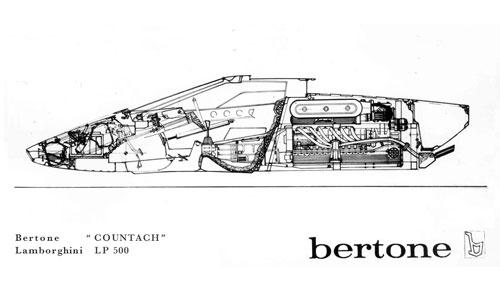 The Posterless Child: Lamborghini Countach