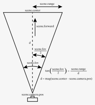 Nintendo Entertainment System Wiring Diagram Best Wiring