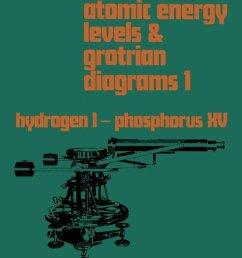 bol com atomic energy levels and grotrian diagrams hydrogen i phosphorus xv ebook  [ 868 x 1200 Pixel ]