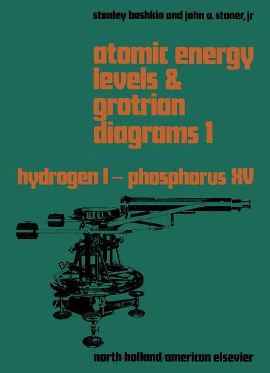 hight resolution of bol com atomic energy levels and grotrian diagrams hydrogen i phosphorus xv ebook