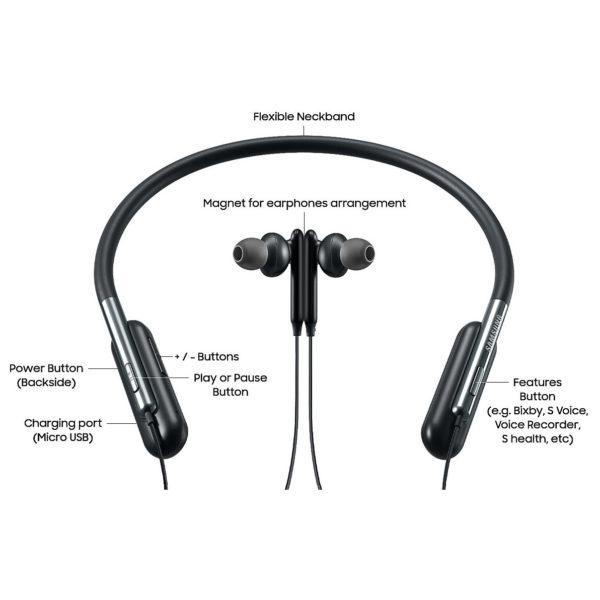 Buy Samsung Level U Flex Bluetooth In Ear Headset Blue