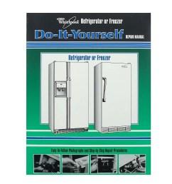 good roper refrigerator model numbers roper refrigerator model numbers 1000 x 1000 86 kb jpeg [ 1000 x 1000 Pixel ]