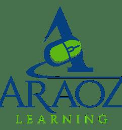araoz learning [ 1400 x 1166 Pixel ]