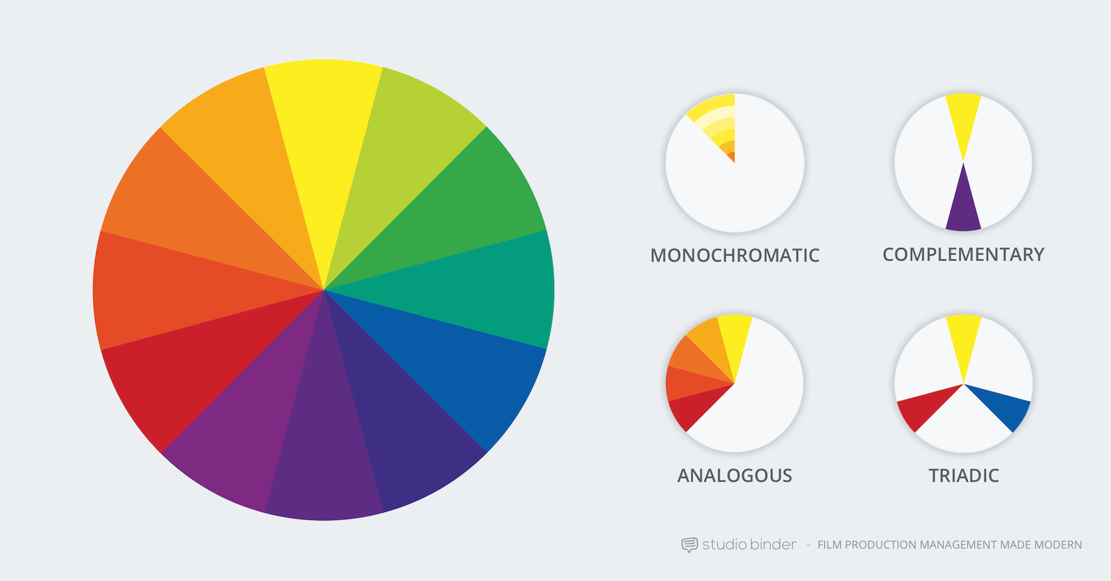 analagous color schemes