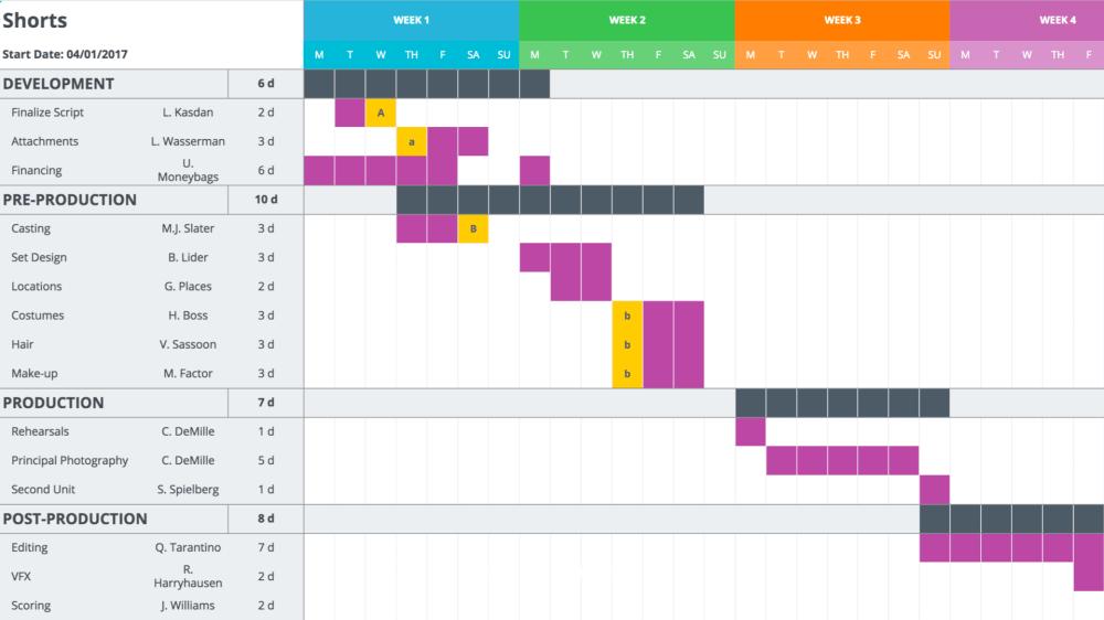 medium resolution of free gantt chart excel template calendar cover image studiobinder
