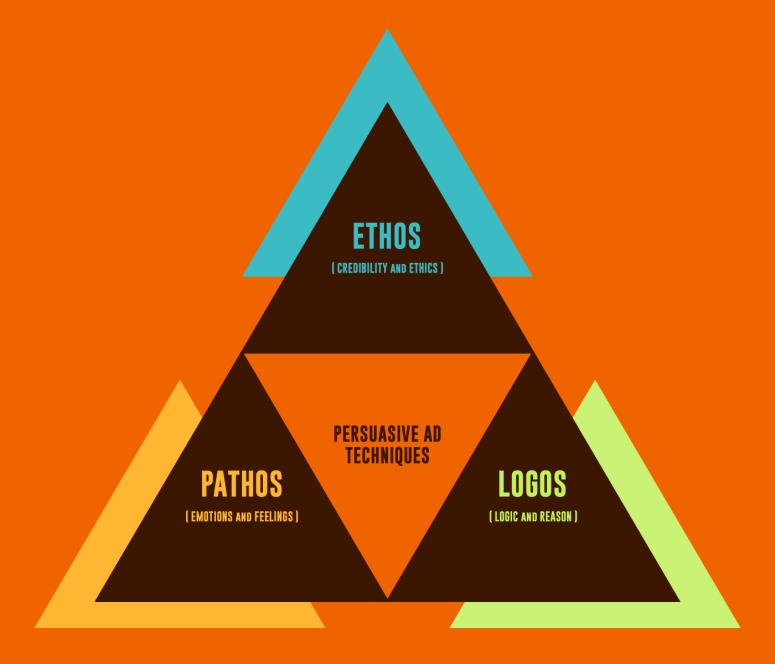 What is Ethos? Examples of Ethos in Video Advertising (2019)