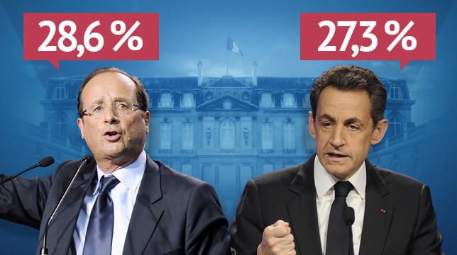 Estimations de la TNS Sofres / Sopra Group pour TF1, TF1 News, LCI et RTL à 21h55 dimanche.