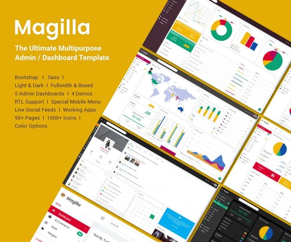 magilla admin template