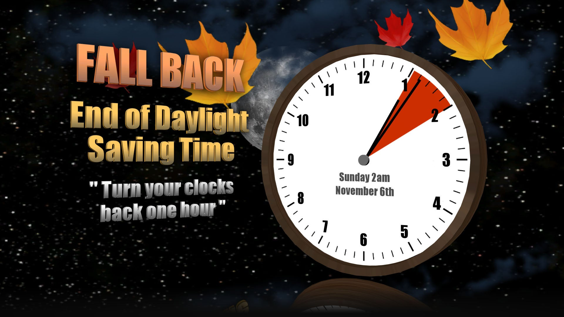 Don T Forget Fall Back Tonight As Daylight Saving Time